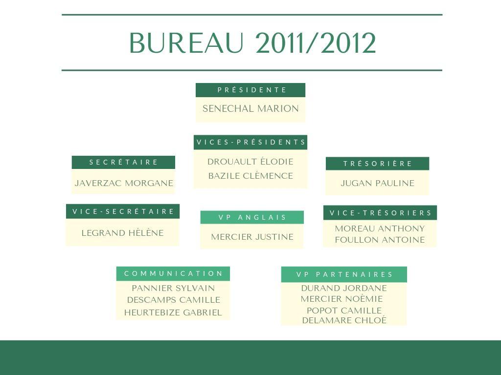 Bureau-2011_2012