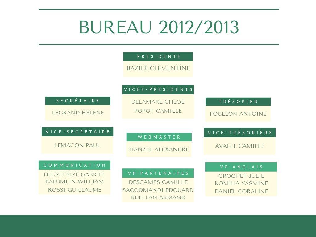 Bureau-2012_2013
