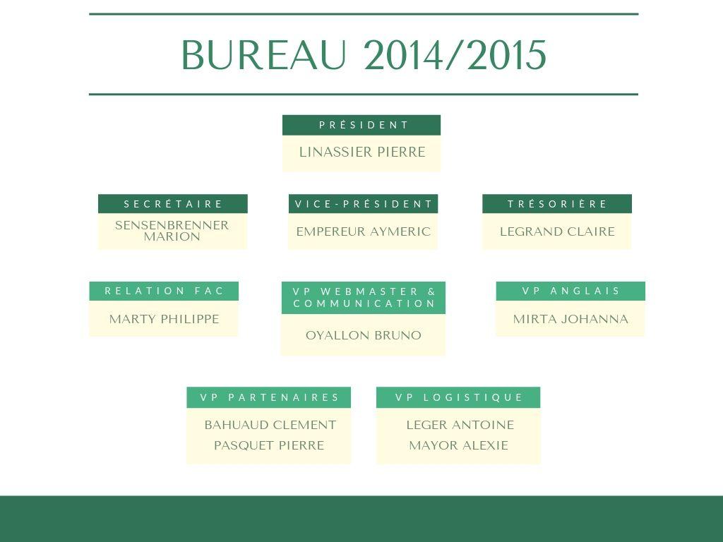 Bureau-2014_2015