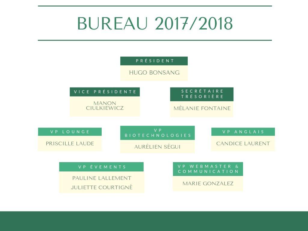 Bureau-2017_2018