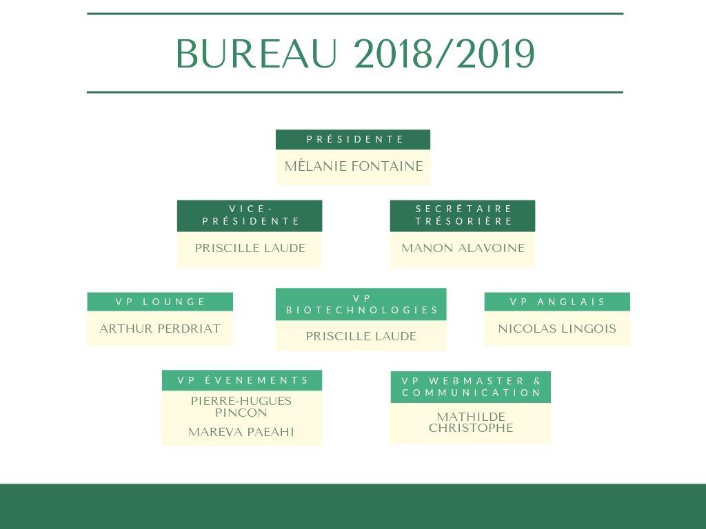 Bureau-2018_2019
