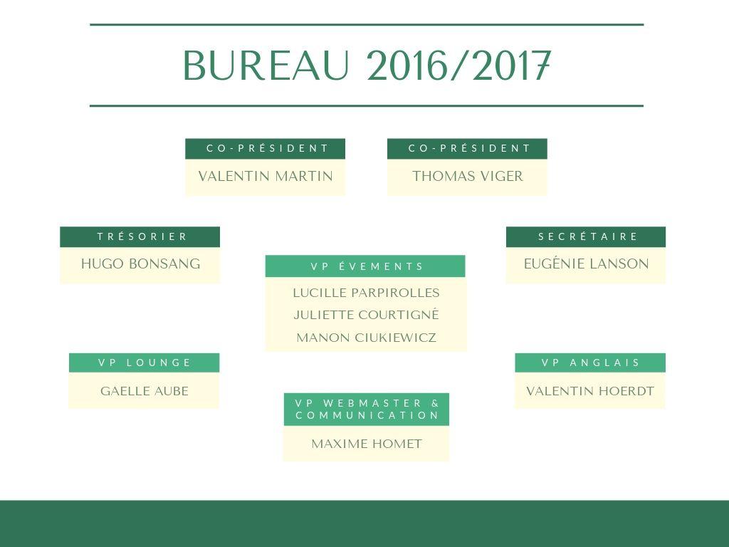 Bureau-2016_2017